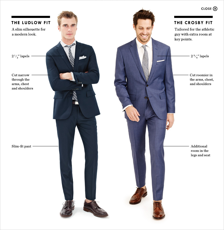 european vs american suit style European clothing sizes and size  the differences between american and european  boutiques throughout europe where you can be fit for a suit.